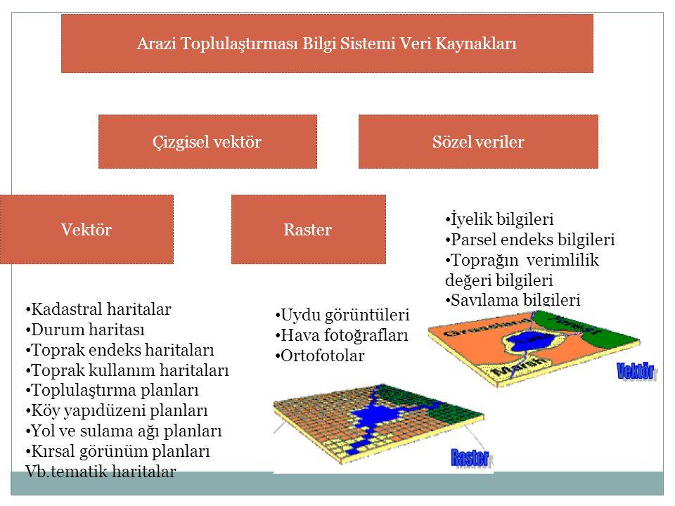 Arazi Toplulaştırması Bilgi Sistemi Veri Kaynakları Çizgisel vektörSözel veriler VektörRaster Kadastral haritalar Durum haritası Toprak endeks harital
