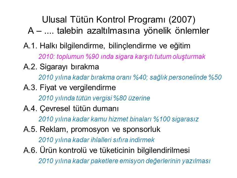 Ulusal Tütün Kontrol Programı (2007) A –.... talebin azaltılmasına yönelik önlemler A.1. Halkı bilgilendirme, bilinçlendirme ve eğitim 2010: toplumun