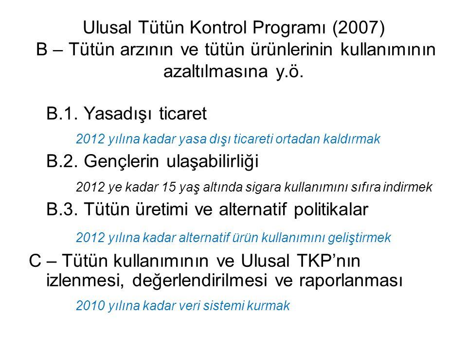 Ulusal Tütün Kontrol Programı (2007) B – Tütün arzının ve tütün ürünlerinin kullanımının azaltılmasına y.ö. B.1. Yasadışı ticaret 2012 yılına kadar ya