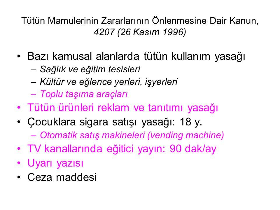 19 Mayıs Öncesi ve Sonrası Kapalı Ortamda Partikül Ölçümleri-2 Ankara Alış Veriş Merkezi mcg/m 3