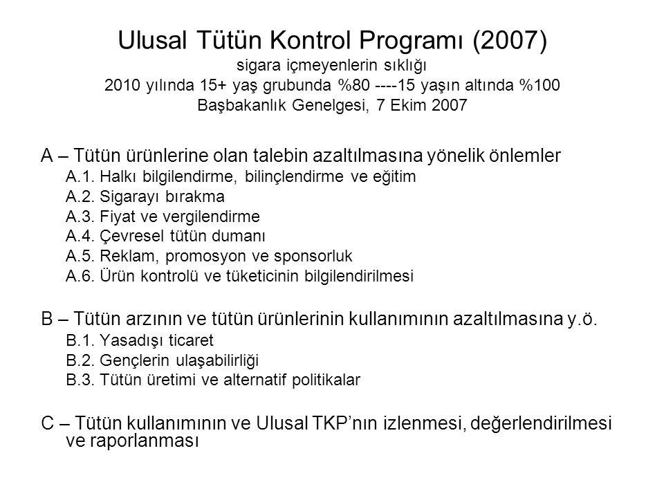 Ceza hükümleri Tütün Mamulerinin Zararlarının Önlenmesi ve Kontrolü Hakkında Kanun, 4207 (Ocak 2008) –Madde 6: Ceza hükümleri –İşletme sahibine 560 – 5600 TL (Belediye, mülki amir) –Tütün şirketlerine 50 000 – 250 000 (TAPDK) –Radyo-TV: 1000-5000-10 000-100 000 (RTÜK) Kabahatler Kanunu (30.03.2005 tarih No: 5326) –M.