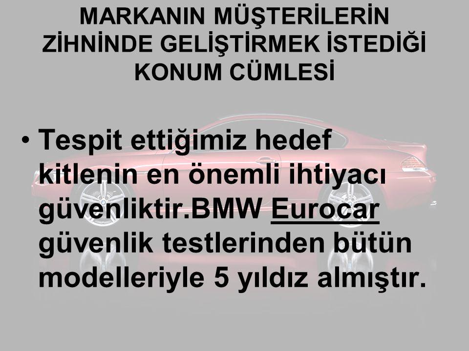 MARKANIN MÜŞTERİLERİN ZİHNİNDE GELİŞTİRMEK İSTEDİĞİ KONUM CÜMLESİ Tespit ettiğimiz hedef kitlenin en önemli ihtiyacı güvenliktir.BMW Eurocar güvenlik