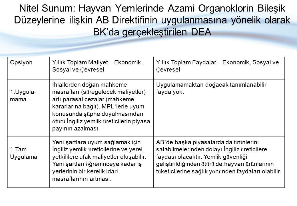 Nitel Sunum: Hayvan Yemlerinde Azami Organoklorin Bileşik Düzeylerine ilişkin AB Direktifinin uygulanmasına yönelik olarak BK'da gerçekleştirilen DEA