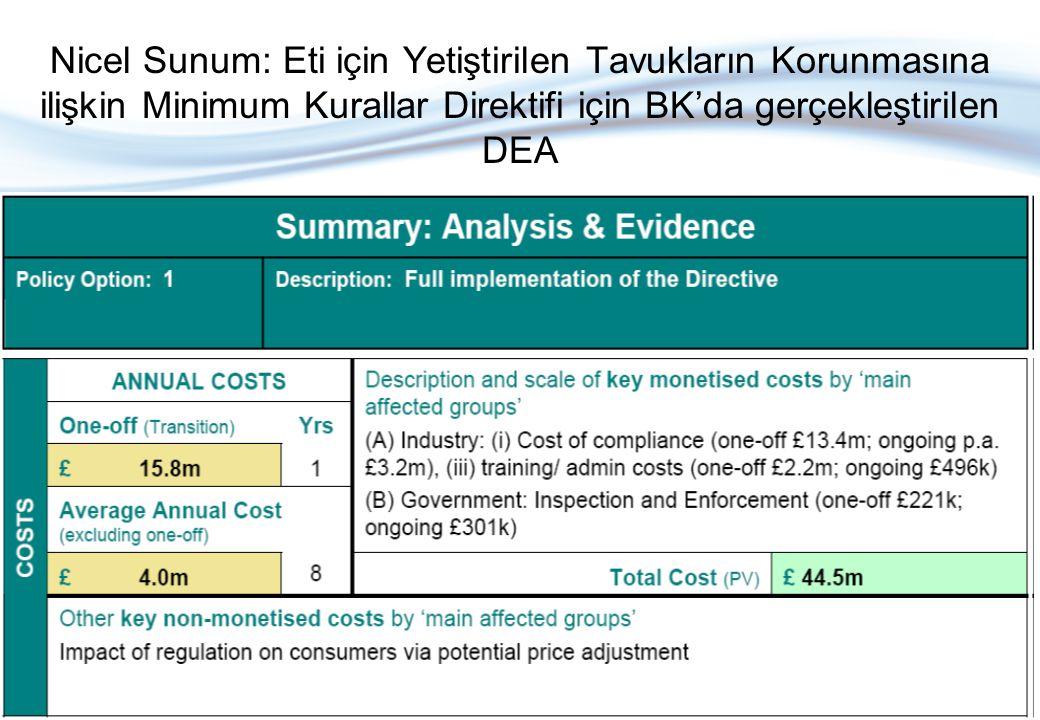 Nicel Sunum: Eti için Yetiştirilen Tavukların Korunmasına ilişkin Minimum Kurallar Direktifi için BK'da gerçekleştirilen DEA