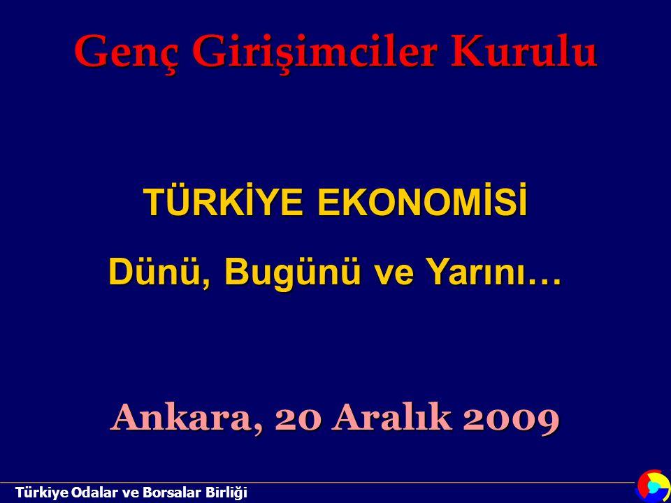 Türkiye Odalar ve Borsalar Birliği Genç Girişimciler Kurulu TÜRKİYE EKONOMİSİ Dünü, Bugünü ve Yarını… Ankara, 20 Aralık 2009