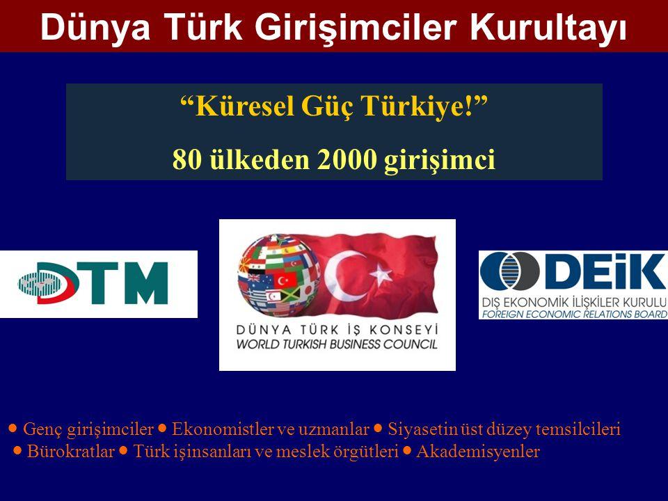 Küresel Güç Türkiye! 80 ülkeden 2000 girişimci ● Genç girişimciler ● Ekonomistler ve uzmanlar ● Siyasetin üst düzey temsilcileri ● Bürokratlar ● Türk işinsanları ve meslek örgütleri ● Akademisyenler Dünya Türk Girişimciler Kurultayı