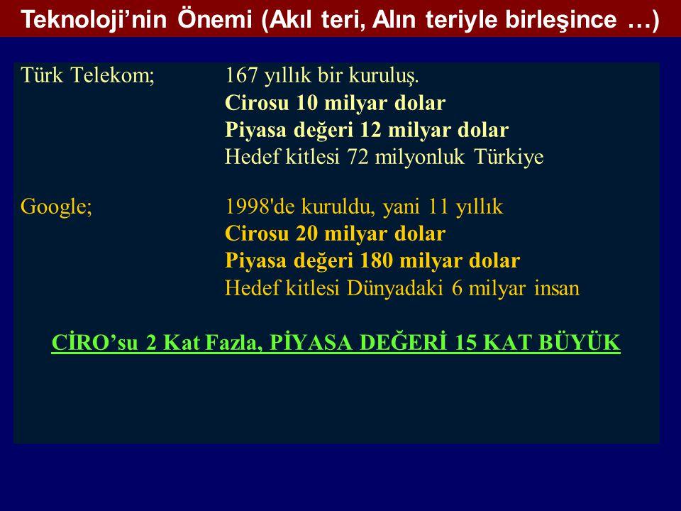 Türk Telekom;167 yıllık bir kuruluş.