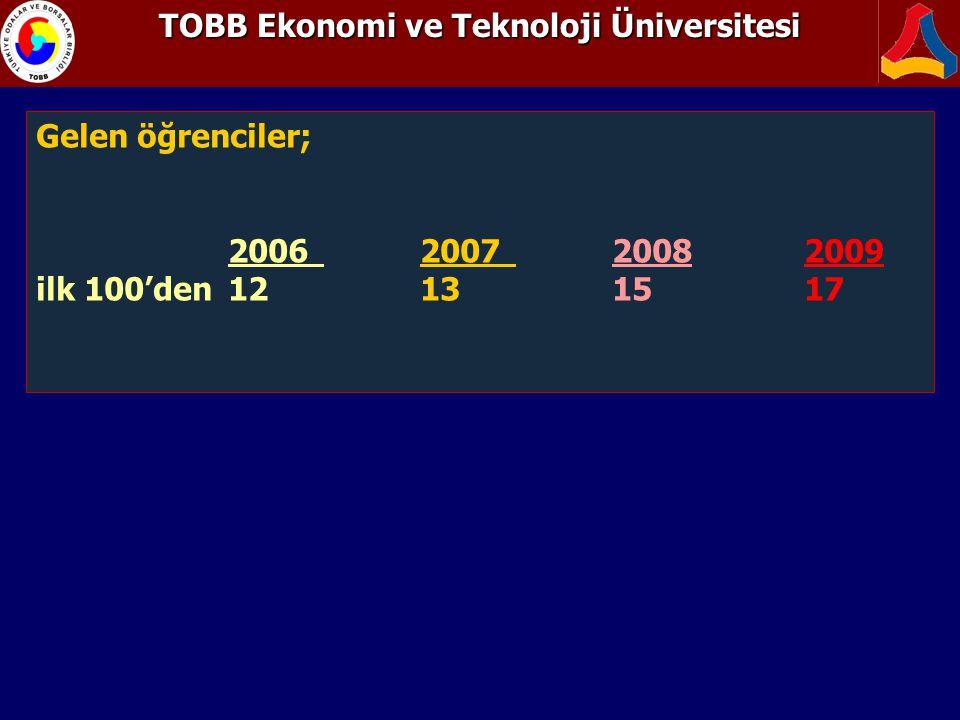 Gelen öğrenciler; 2006200720082009 ilk 100'den 12131517 TOBB Ekonomi ve Teknoloji Üniversitesi