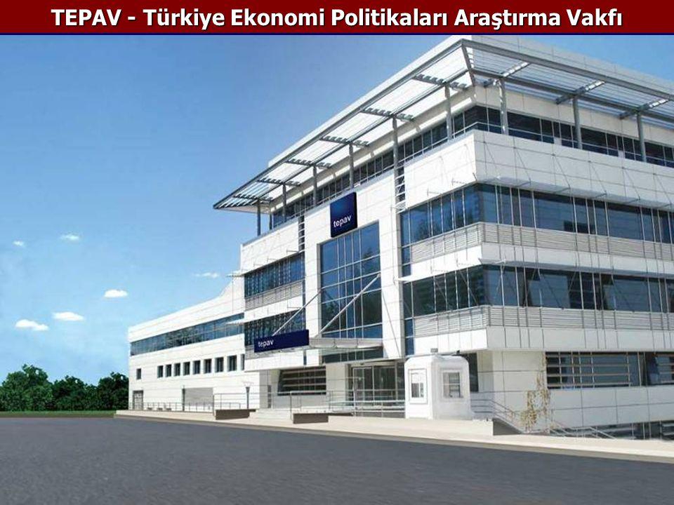 Türkiye, Bölgesinde En Büyük Sanayi Ürünü İhracatçısıdır