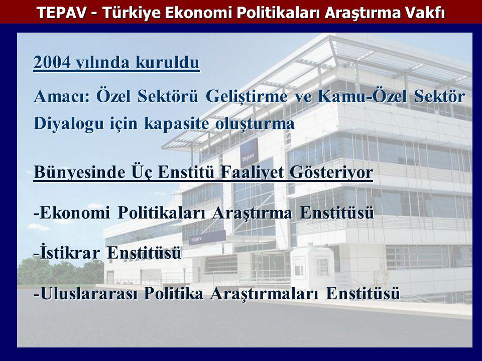 2004 yılında kuruldu Amacı: Özel Sektörü Geliştirme ve Kamu-Özel Sektör Diyalogu için kapasite oluşturma Bünyesinde Üç Enstitü Faaliyet Gösteriyor -Ekonomi Politikaları Araştırma Enstitüsü -İstikrar Enstitüsü -Uluslararası Politika Araştırmaları Enstitüsü TEPAV - Türkiye Ekonomi Politikaları Araştırma Vakfı