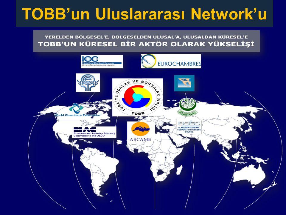 WCF – Dünya Odalar Federasyonu ICC – Milletlerarası Ticaret Odası EUROCHAMBERS – Avrupa Odalar Birliği İslam Ticaret ve Sanayi Odası Akdeniz Ticaret ve Sanayi Odası Balkan Ticaret ve Sanayi Odaları Birliği ECO Ticaret ve Sanayi Odası IRU (International Road Transport Union) GS1 (Global Standartlar) TOBB'un Uluslararası Network'u