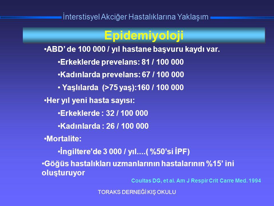 TORAKS DERNEĞİ KIŞ OKULU İnterstisyel Akciğer Hastalıklarına Yaklaşım Epidemiyoloji Coultas DG, et al. Am J Respir Crit Carre Med. 1994 ABD' de 100 00