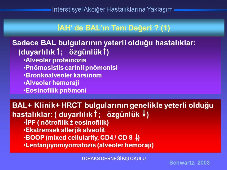 TORAKS DERNEĞİ KIŞ OKULU İnterstisyel Akciğer Hastalıklarına Yaklaşım İAH' de BAL'ın Tanı Değeri ? (1) Sadece BAL bulgularının yeterli olduğu hastalık
