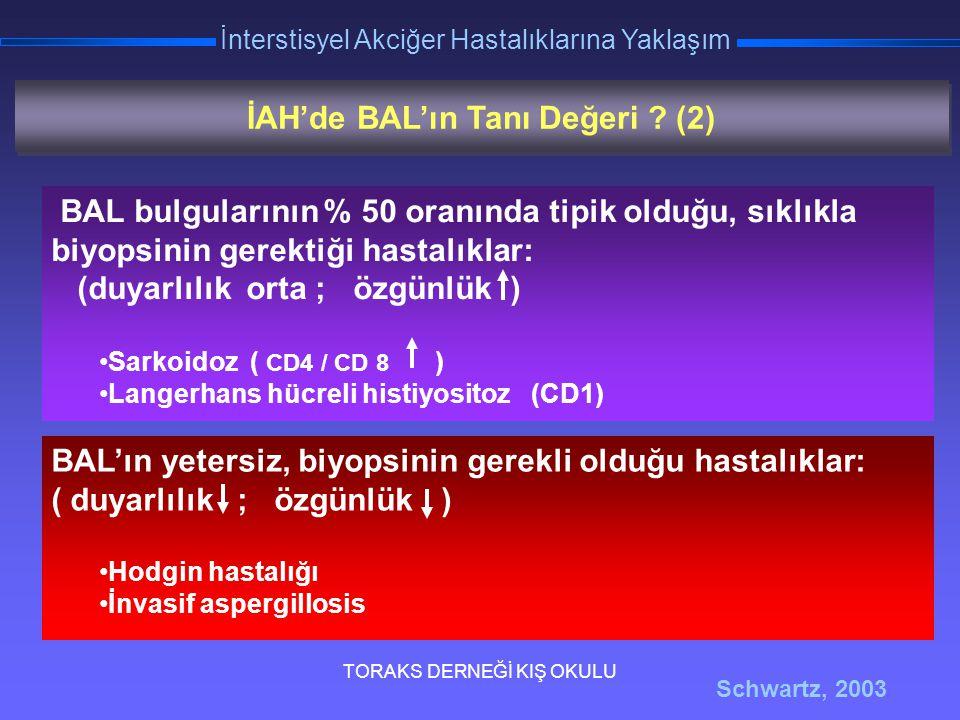 TORAKS DERNEĞİ KIŞ OKULU İnterstisyel Akciğer Hastalıklarına Yaklaşım İAH'de BAL'ın Tanı Değeri ? (2) BAL bulgularının % 50 oranında tipik olduğu, sık
