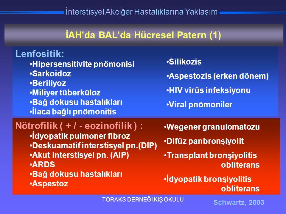 TORAKS DERNEĞİ KIŞ OKULU İnterstisyel Akciğer Hastalıklarına Yaklaşım İAH'da BAL'da Hücresel Patern (1) Lenfositik: Hipersensitivite pnömonisi Sarkoid