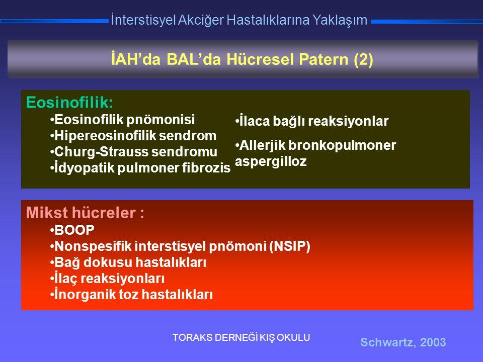 TORAKS DERNEĞİ KIŞ OKULU İnterstisyel Akciğer Hastalıklarına Yaklaşım İAH'da BAL'da Hücresel Patern (2) Eosinofilik: Eosinofilik pnömonisi Hipereosino
