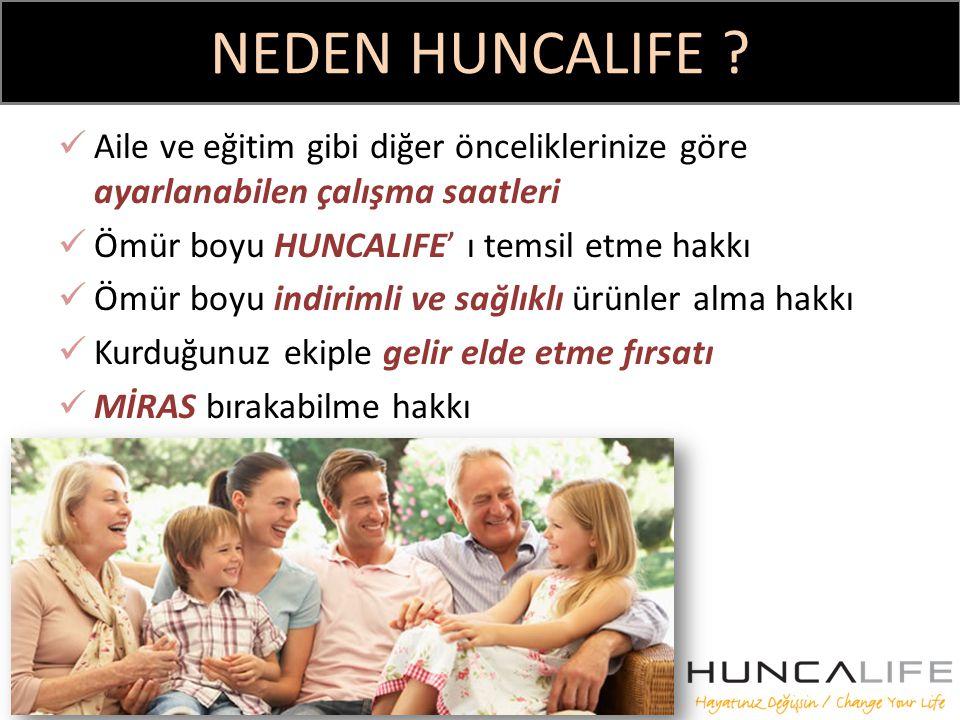 NEDEN HUNCALIFE ? Aile ve eğitim gibi diğer önceliklerinize göre ayarlanabilen çalışma saatleri Ömür boyu HUNCALIFE' ı temsil etme hakkı Ömür boyu ind