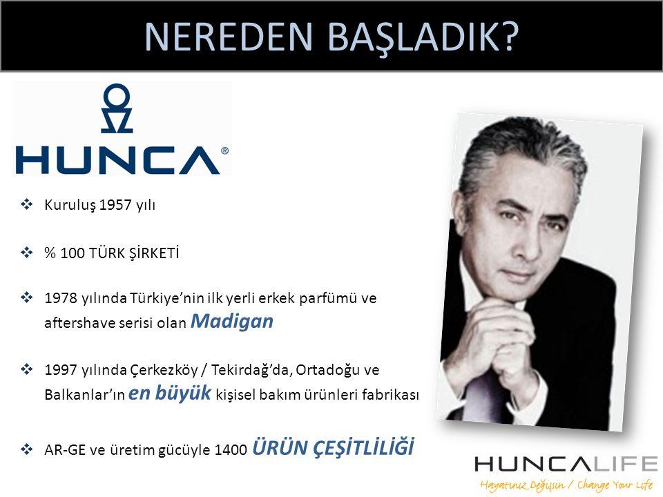 NEREDEN BAŞLADIK?  Kuruluş 1957 yılı  % 100 TÜRK ŞİRKETİ  1978 yılında Türkiye'nin ilk yerli erkek parfümü ve aftershave serisi olan Madigan  1997