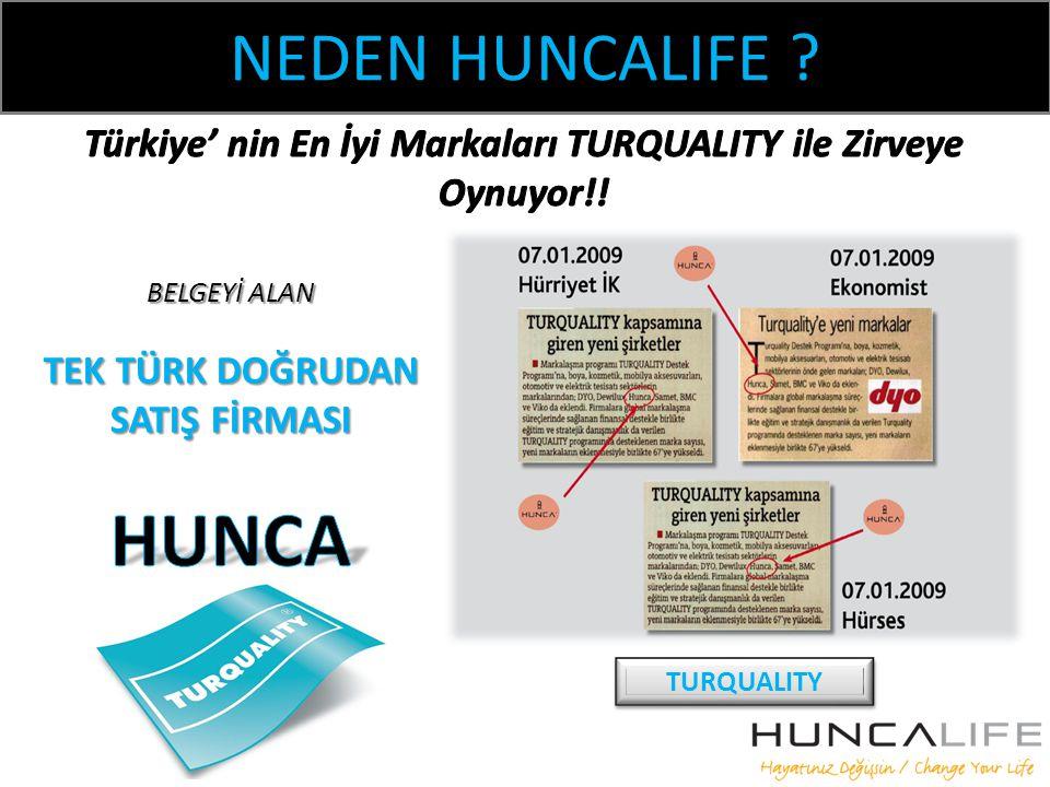 NEDEN HUNCALIFE ? TURQUALITY