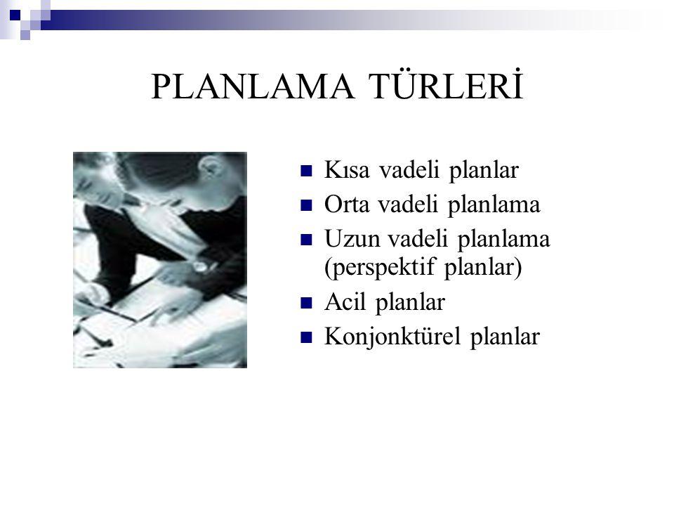 PLANLAMA TÜRLERİ Kısa vadeli planlar Orta vadeli planlama Uzun vadeli planlama (perspektif planlar) Acil planlar Konjonktürel planlar