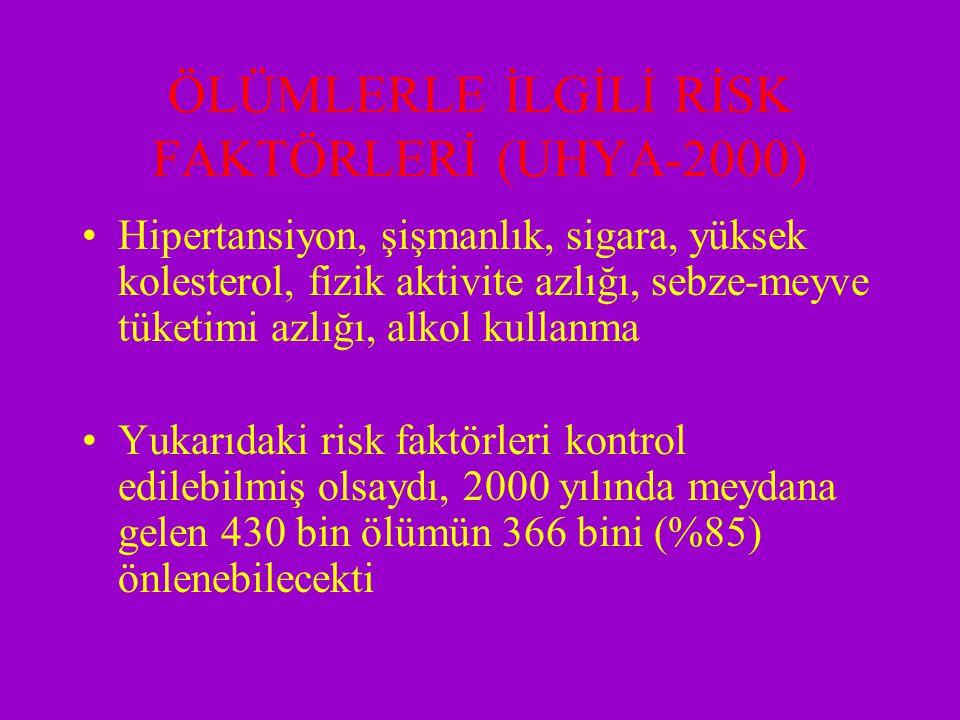 Tablo 2. Türkiye İl ve İlçe Merkezlerinde 1935 ve 1980 Yıllarında İlk 10 Ölüm Nedeni 1935 1980 Ölüm NedeniOrantılı Hız (%) Ölüm Nedeni Orantılı Hız (%