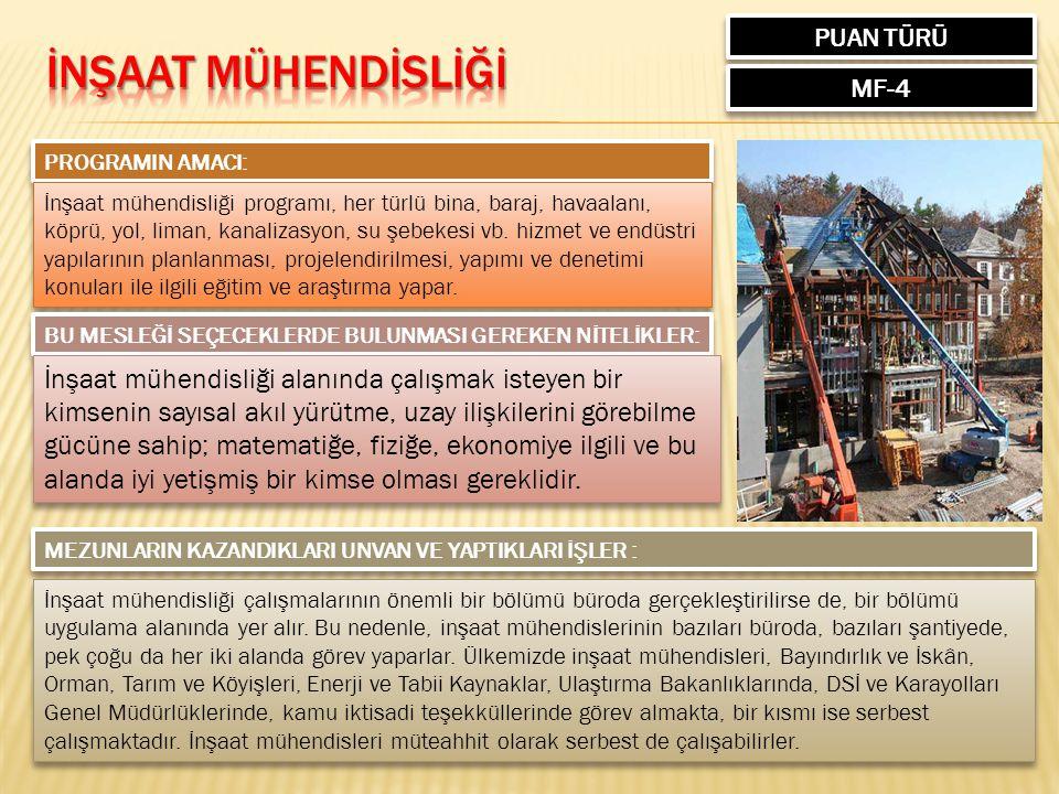 PUAN TÜRÜ MF-4 PROGRAMIN AMACI: İnşaat mühendisliği programı, her türlü bina, baraj, havaalanı, köprü, yol, liman, kanalizasyon, su şebekesi vb.