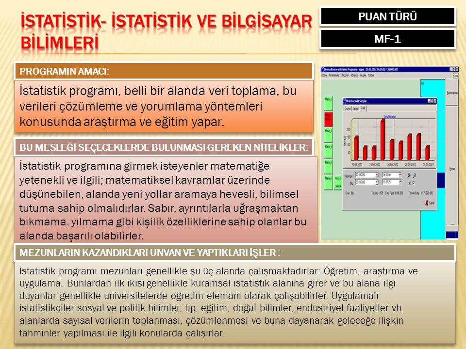 PUAN TÜRÜ MF-1 PROGRAMIN AMACI: İstatistik programı, belli bir alanda veri toplama, bu verileri çözümleme ve yorumlama yöntemleri konusunda araştırma ve eğitim yapar.