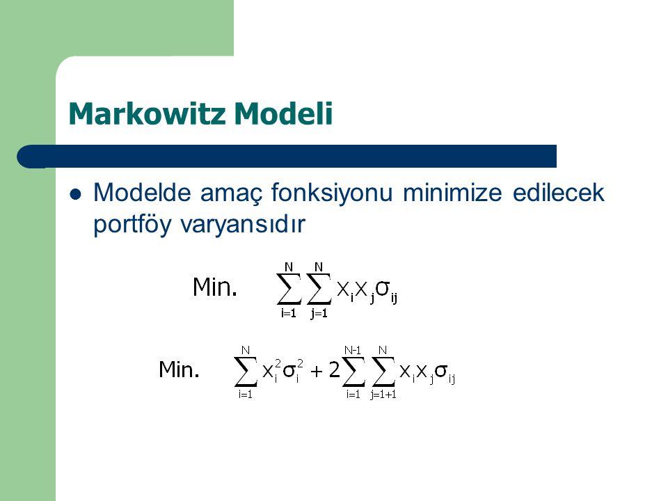 Markowitz Modeli Beklenen getiri hedefinin sağlanması kısıtı portföyde bulunan varlıkların ağırlıkları toplamının 1 olması kısıtı