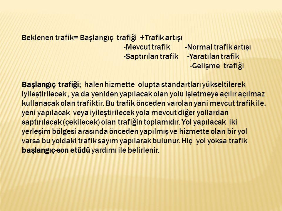 Beklenen trafik= Başlangıç trafiği +Trafik artışı -Mevcut trafik -Normal trafik artışı -Saptırılan trafik -Yaratılan trafik -Gelişme trafiği Başlangıç