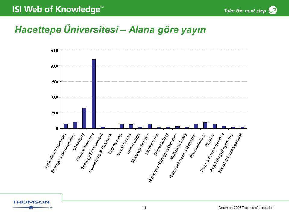 Copyright 2006 Thomson Corporation 11 Hacettepe Üniversitesi – Alana göre yayın