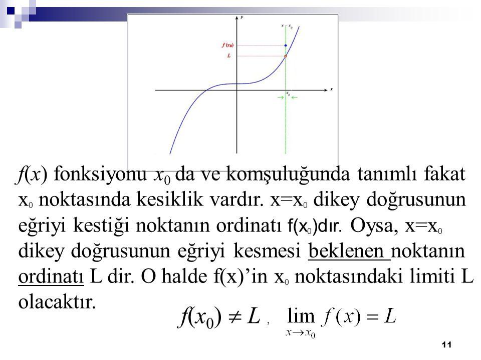 11 f(x 0 )  L, f(x) fonksiyonu x 0 da ve komşuluğunda tanımlı fakat x 0 noktasında kesiklik vardır. x=x 0 dikey doğrusunun eğriyi kestiği noktanın or