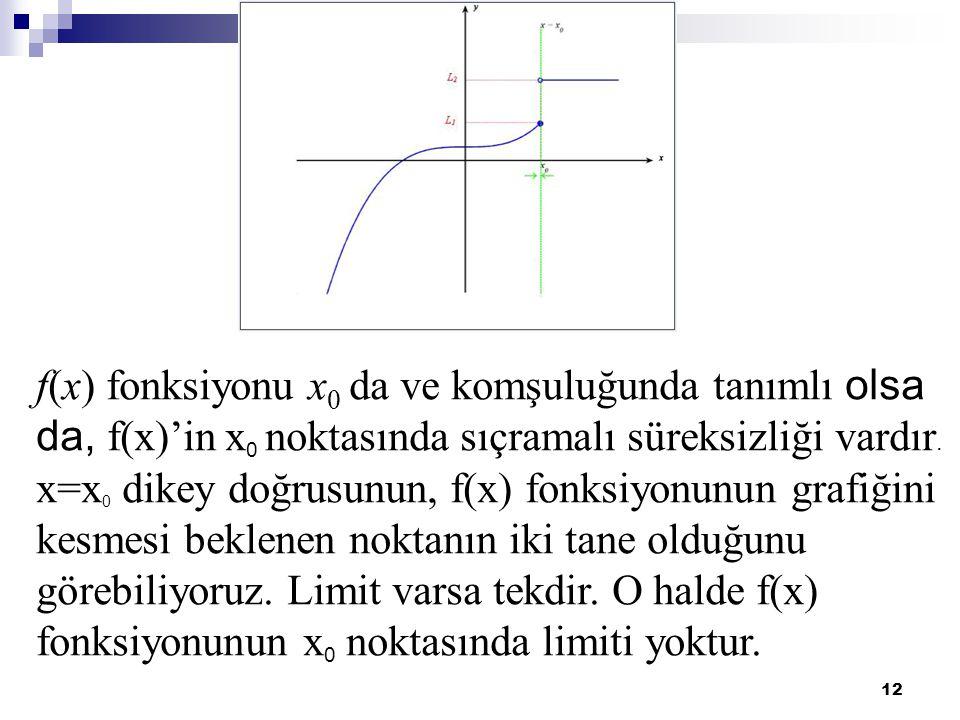12 f(x) fonksiyonu x 0 da ve komşuluğunda tanımlı olsa da, f(x)'in x 0 noktasında sıçramalı süreksizliği vardır. x=x 0 dikey doğrusunun, f(x) fonksiyo
