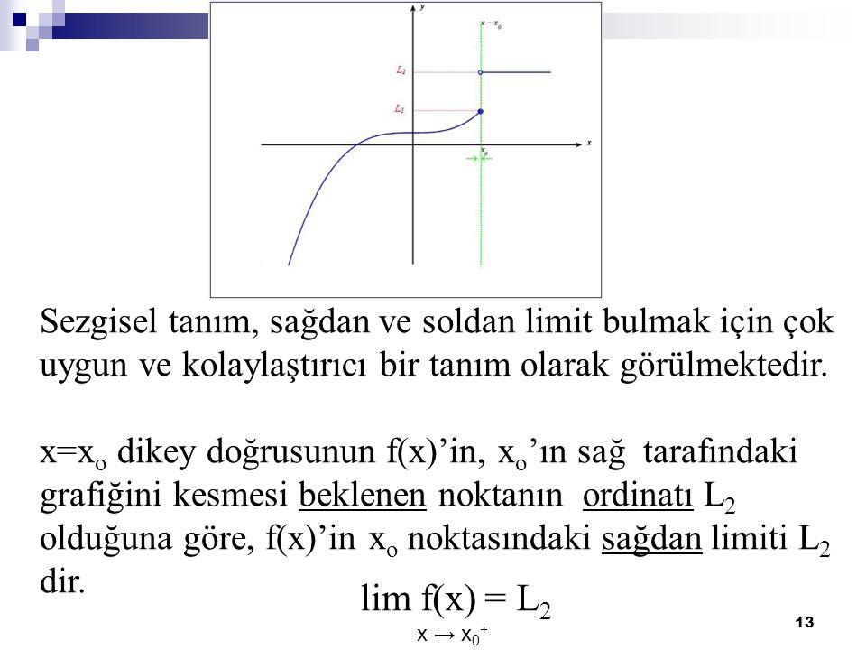 13 Sezgisel tanım, sağdan ve soldan limit bulmak için çok uygun ve kolaylaştırıcı bir tanım olarak görülmektedir. x=x o dikey doğrusunun f(x)'in, x o
