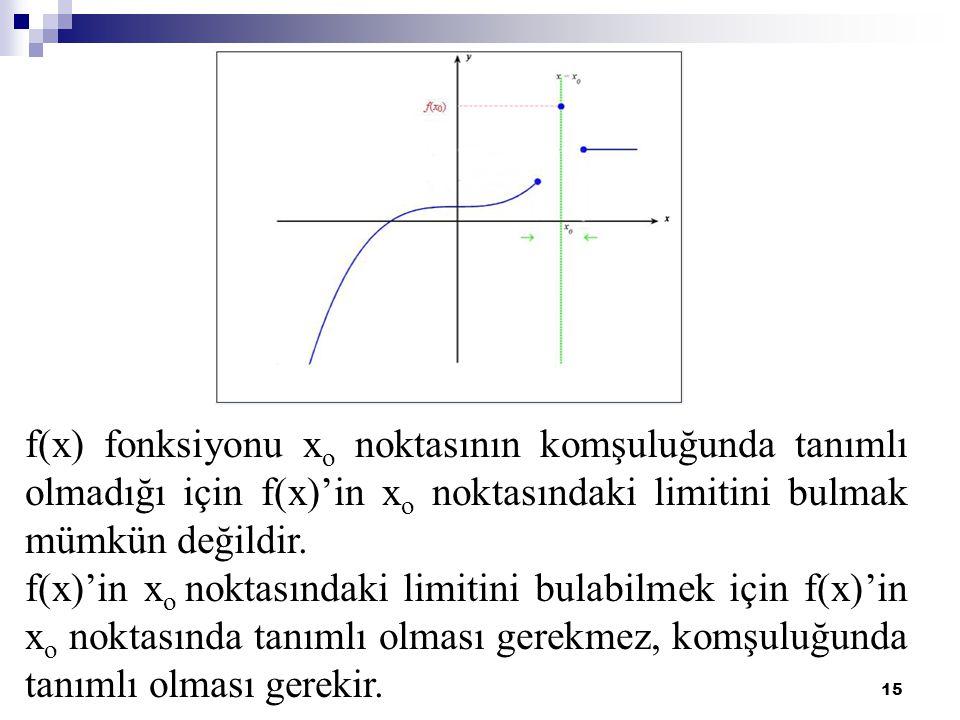 15 f(x) fonksiyonu x o noktasının komşuluğunda tanımlı olmadığı için f(x)'in x o noktasındaki limitini bulmak mümkün değildir. f(x)'in x o noktasındak
