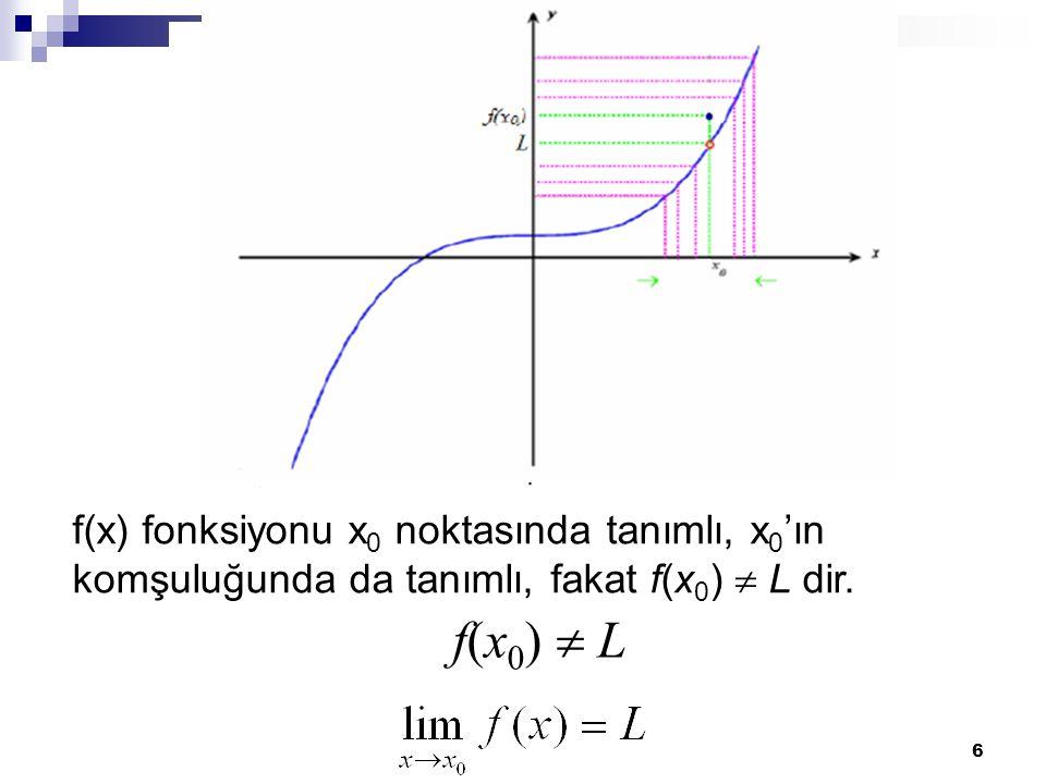 7  f(x) fonksiyonu x 0 noktasının komşuluğunda tanımlı olsun.