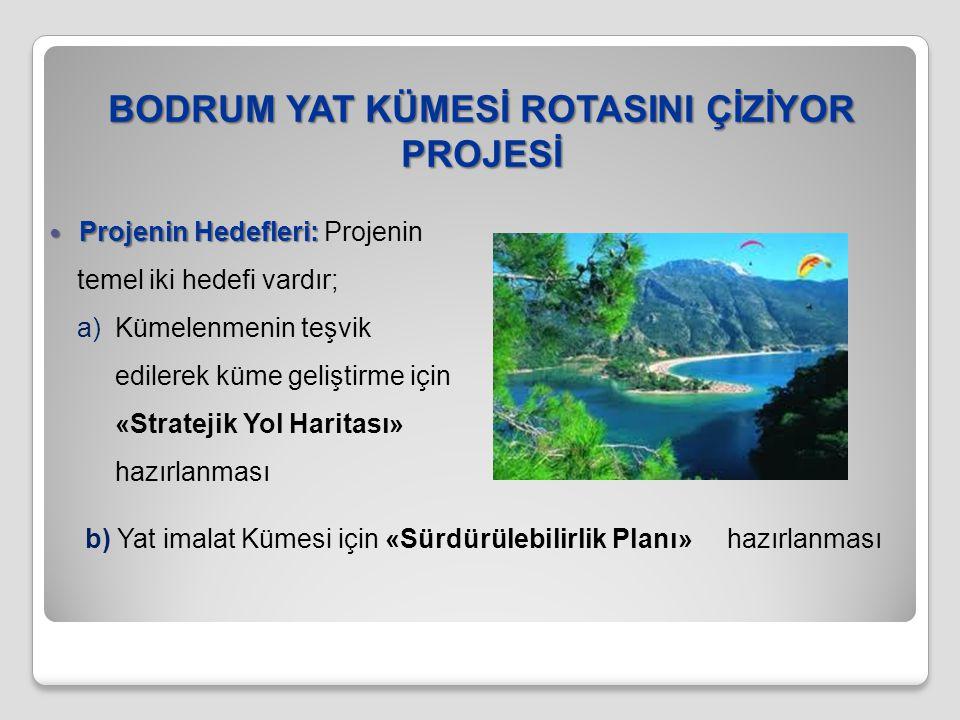 BODRUM YAT KÜMESİ ROTASINI ÇİZİYOR PROJESİ Projenin Hedefleri: Projenin Hedefleri: Projenin temel iki hedefi vardır; a)Kümelenmenin teşvik edilerek kü