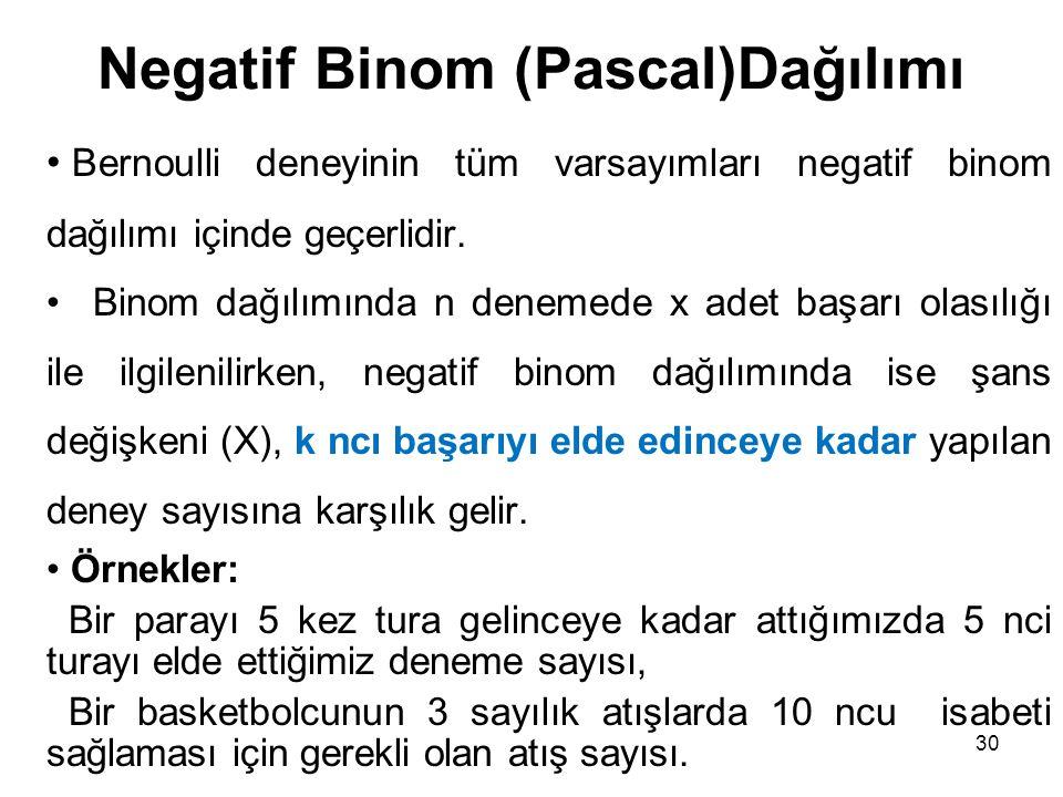 Negatif Binom (Pascal)Dağılımı Bernoulli deneyinin tüm varsayımları negatif binom dağılımı içinde geçerlidir. Binom dağılımında n denemede x adet başa