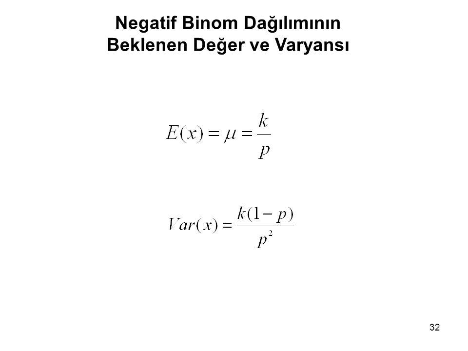 Negatif Binom Dağılımının Beklenen Değer ve Varyansı 32
