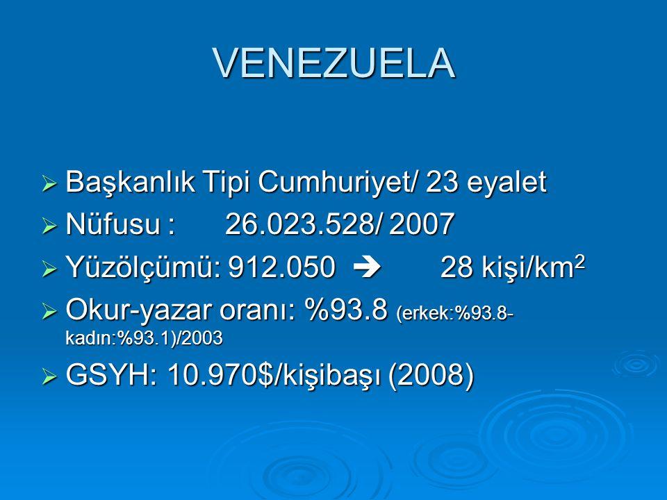 VENEZUELA  Başkanlık Tipi Cumhuriyet/ 23 eyalet  Nüfusu : 26.023.528/ 2007  Yüzölçümü: 912.050  28 kişi/km 2  Okur-yazar oranı: %93.8 (erkek:%93.8- kadın:%93.1)/2003  GSYH: 10.970$/kişibaşı (2008)