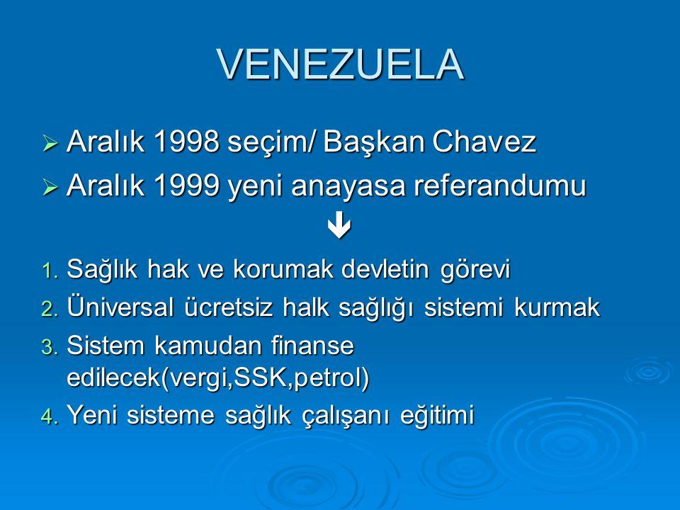 VENEZUELA  Aralık 1998 seçim/ Başkan Chavez  Aralık 1999 yeni anayasa referandumu  1.