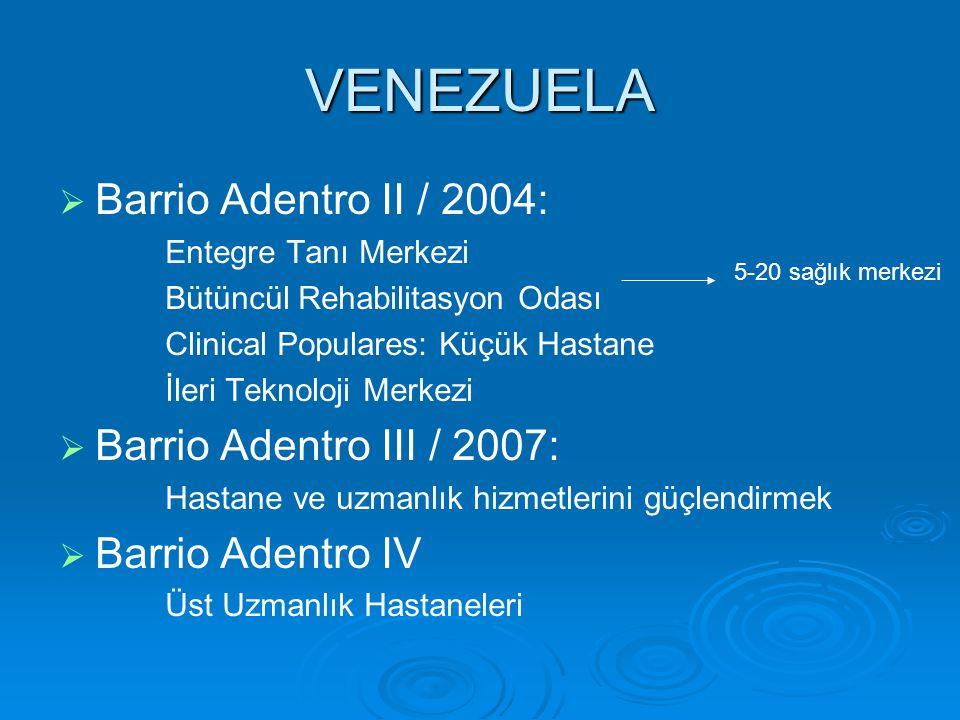 VENEZUELA   Barrio Adentro II / 2004: Entegre Tanı Merkezi Bütüncül Rehabilitasyon Odası Clinical Populares: Küçük Hastane İleri Teknoloji Merkezi   Barrio Adentro III / 2007: Hastane ve uzmanlık hizmetlerini güçlendirmek   Barrio Adentro IV Üst Uzmanlık Hastaneleri 5-20 sağlık merkezi