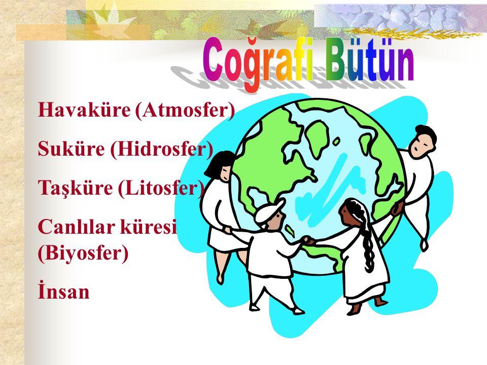 Havaküre (Atmosfer) Suküre (Hidrosfer) Taşküre (Litosfer) Canlılar küresi (Biyosfer) İnsan