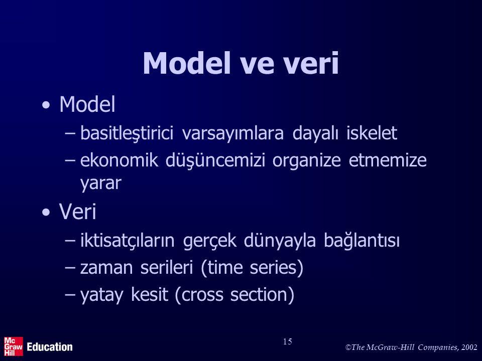 © The McGraw-Hill Companies, 2002 15 Model ve veri Model –basitleştirici varsayımlara dayalı iskelet –ekonomik düşüncemizi organize etmemize yarar Ver