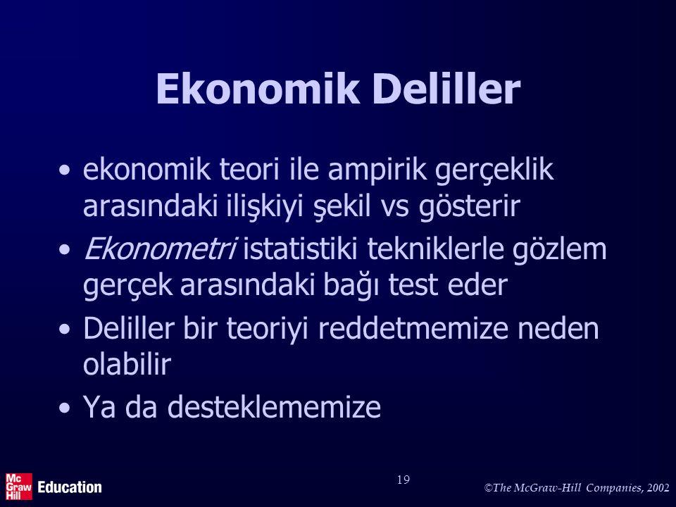 © The McGraw-Hill Companies, 2002 19 Ekonomik Deliller ekonomik teori ile ampirik gerçeklik arasındaki ilişkiyi şekil vs gösterir Ekonometri istatisti