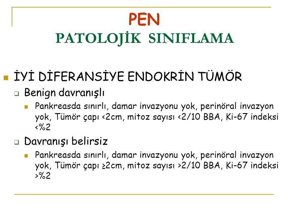 PEN PATOLOJİK SINIFLAMA İYİ DİFERANSİYE ENDOKRİN TÜMÖR  Benign davranışlı Pankreasda sınırlı, damar invazyonu yok, perinöral invazyon yok, Tümör çapı <2cm, mitoz sayısı <2/10 BBA, Ki-67 indeksi <%2  Davranışı belirsiz Pankreasda sınırlı, damar invazyonu yok, perinöral invazyon yok, Tümör çapı ≥2cm, mitoz sayısı >2/10 BBA, Ki-67 indeksi >%2