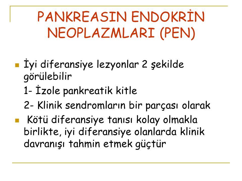 PANKREASIN ENDOKRİN NEOPLAZMLARI (PEN) İyi diferansiye lezyonlar 2 şekilde görülebilir 1- İzole pankreatik kitle 2- Klinik sendromların bir parçası olarak Kötü diferansiye tanısı kolay olmakla birlikte, iyi diferansiye olanlarda klinik davranışı tahmin etmek güçtür