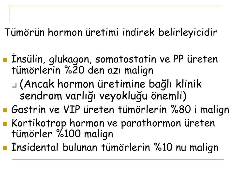 T ümörün hormon üretimi indirek belirleyicidir İnsülin, glukagon, somatostatin ve PP üreten tümörlerin %20 den azı malign  (Ancak hormon üretimine bağlı klinik sendrom varlığı veyokluğu önemli) Gastrin ve VIP üreten tümörlerin %80 i malign Kortikotrop hormon ve parathormon üreten tümörler %100 malign İnsidental bulunan tümörlerin %10 nu malign