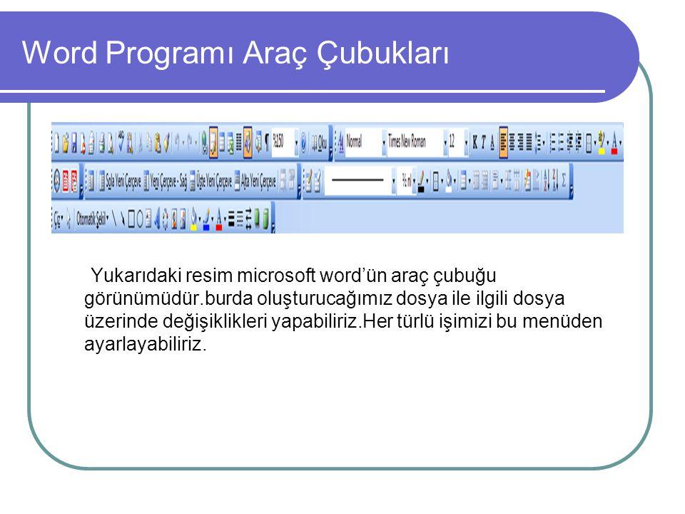 Word Programı Araç Çubukları Yukarıdaki resim microsoft word'ün araç çubuğu görünümüdür.burda oluşturucağımız dosya ile ilgili dosya üzerinde değişikl