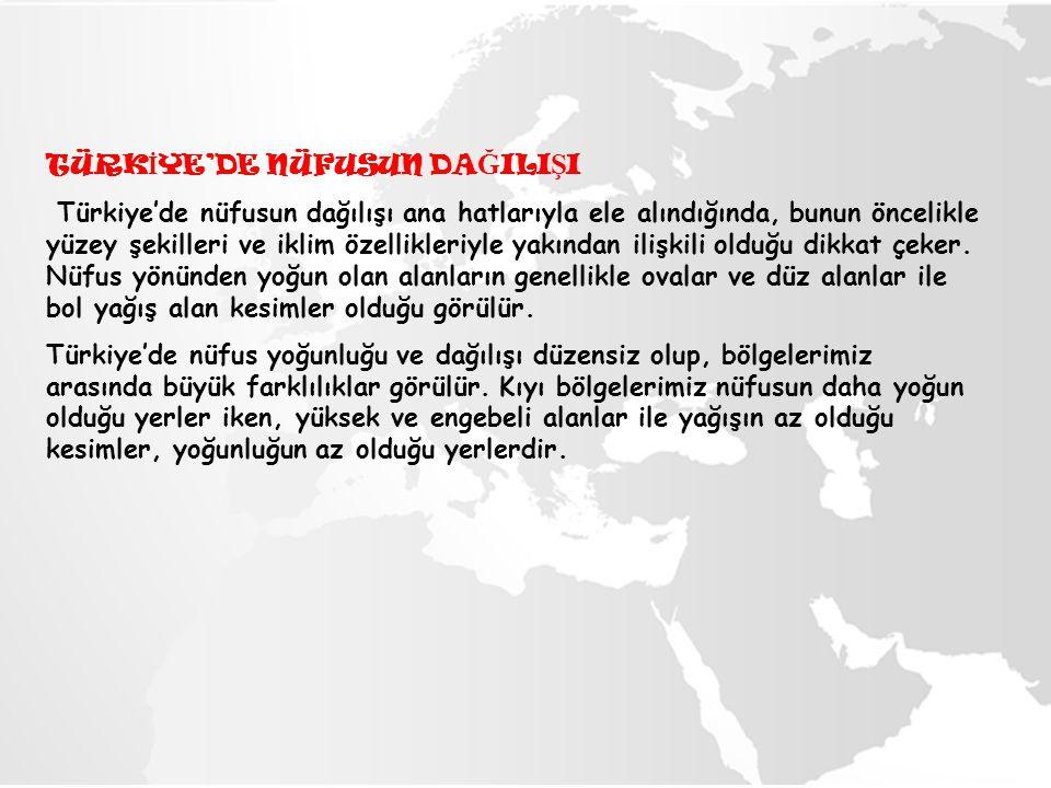 EN YO Ğ UN NÜFUSLANMI Ş YÖRELER(km kareye 100 ki ş i üzerinden) Marmara Bölgesi'nde Çatalca-Kocaeli bölümü ve Bursa Karadeniz kıyı şeridi (Sinop-Kastamonu hariç) Ege kıyılar (menteşe yöresi hariç) Ankara, Kırıkkale dolayları Çukurova, Hatay ve Gaziantep yöreleri EN TENHA YÖRELER Doğu Anadolu Bölgesi Teke Yarımadası, Taşeli Platosu Menteşe yöresi Karadeniz Bölgesi'nin dağlık iç kesimleri Tuz gölü çevresi, Konya Ovası