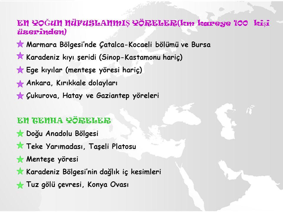 EN YO Ğ UN NÜFUSLANMI Ş YÖRELER(km kareye 100 ki ş i üzerinden) Marmara Bölgesi'nde Çatalca-Kocaeli bölümü ve Bursa Karadeniz kıyı şeridi (Sinop-Kasta